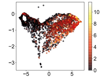 Accurate machine learning in materials science facilitated by using diverse data sources – Nature.com